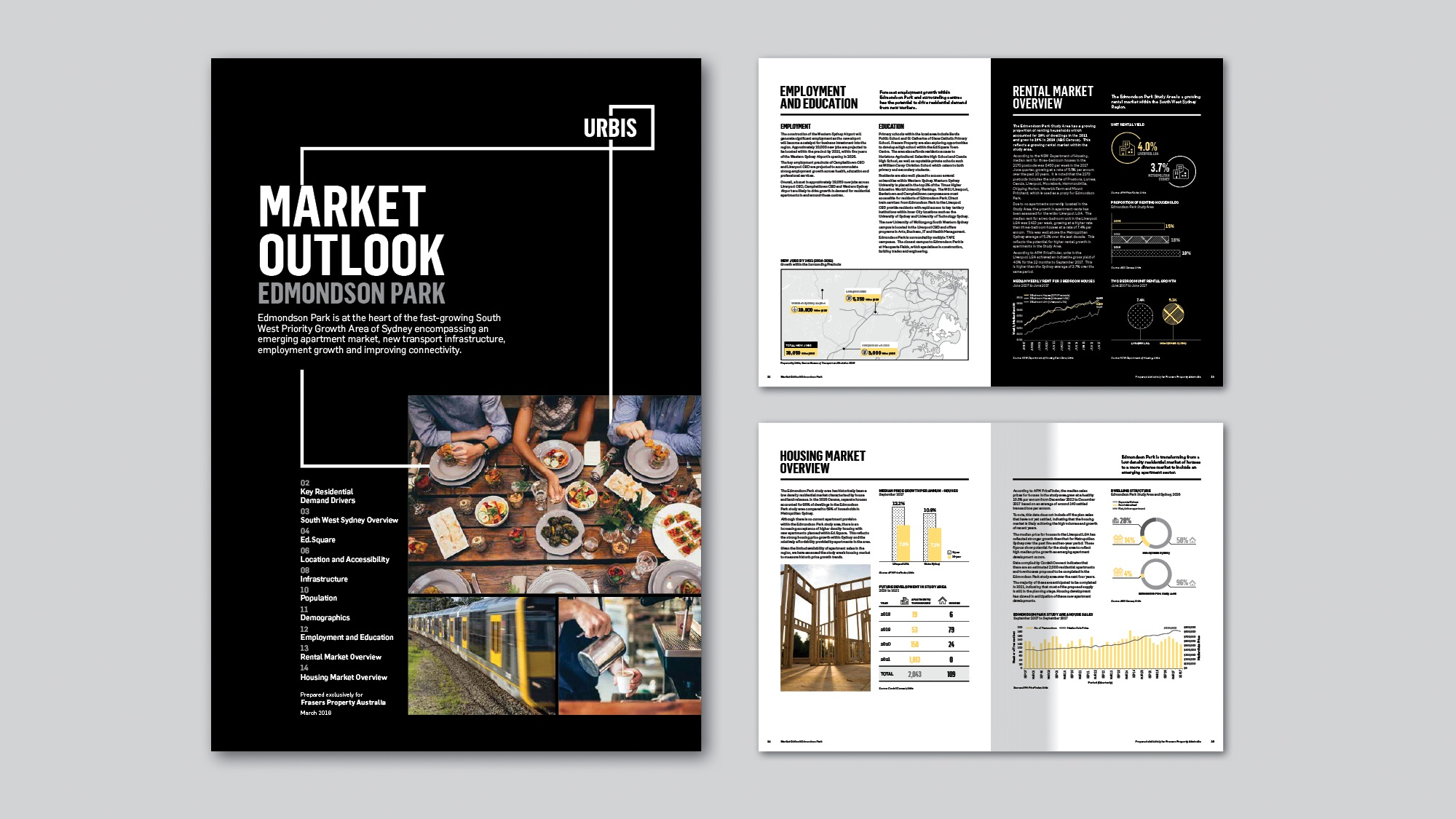 Market Outlook brochure